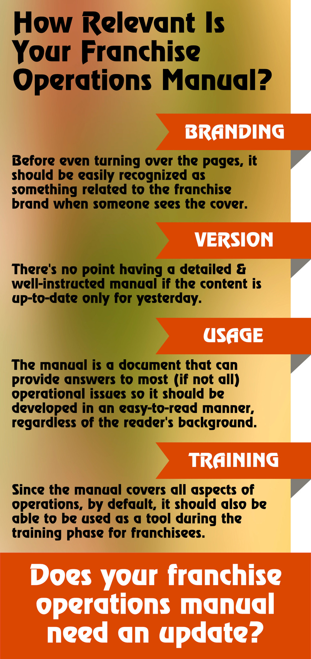 relevant-franchise-operations-manual