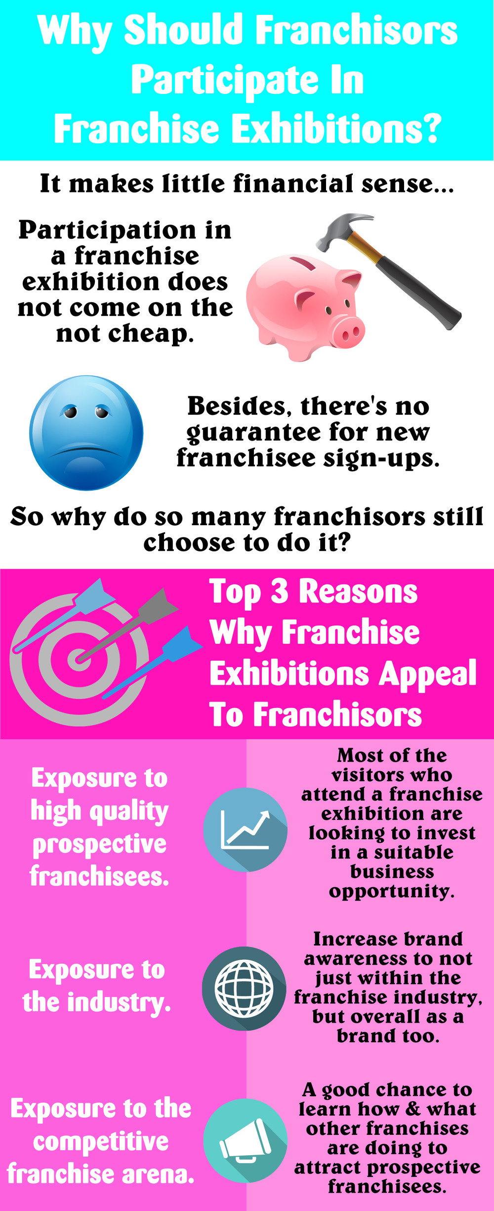 why-should-franchisors-participate-in-franchise-events