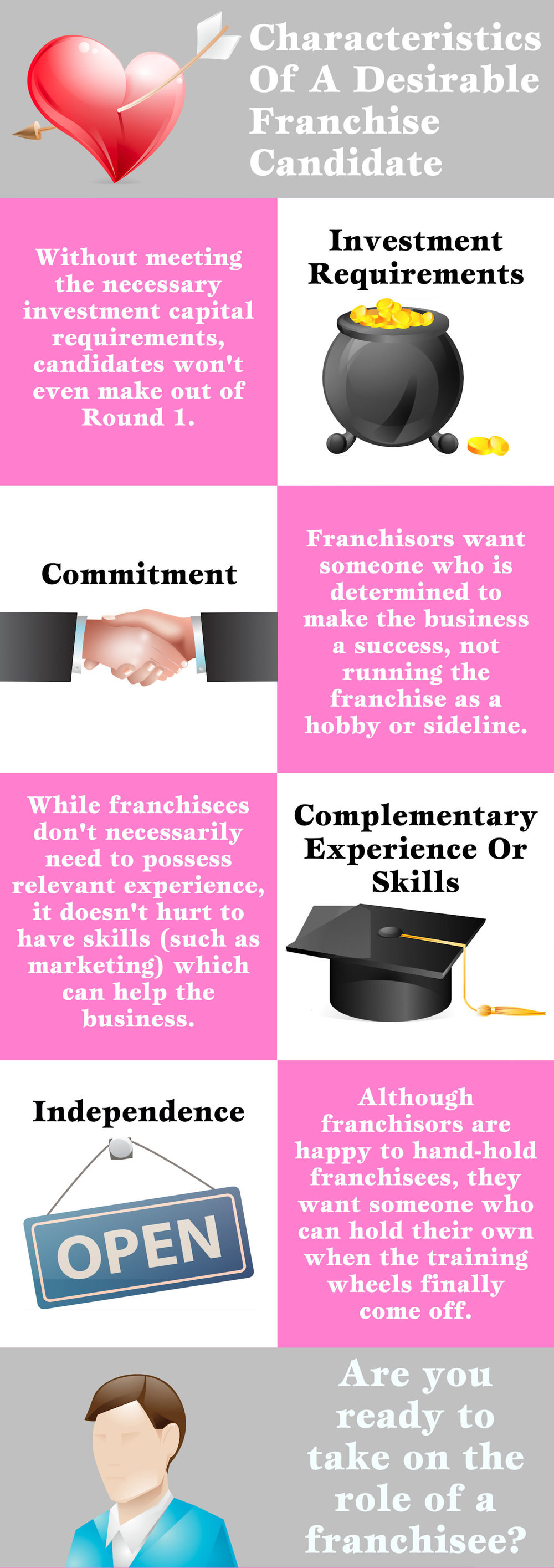 characteristics-of-a-desirable-franchise-candidate