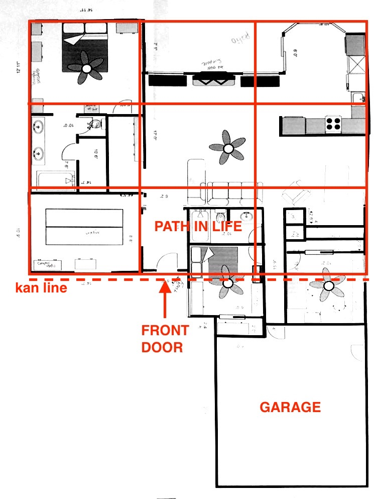 Q a sunday does the feng shui bagua map include the for Garage feng shui