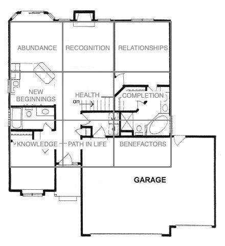 Feng Shui for Garage and Second Level - Floor Plan.jpg