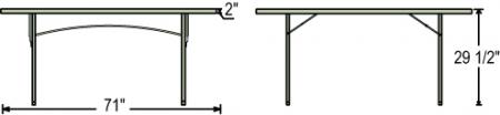 Table Specs