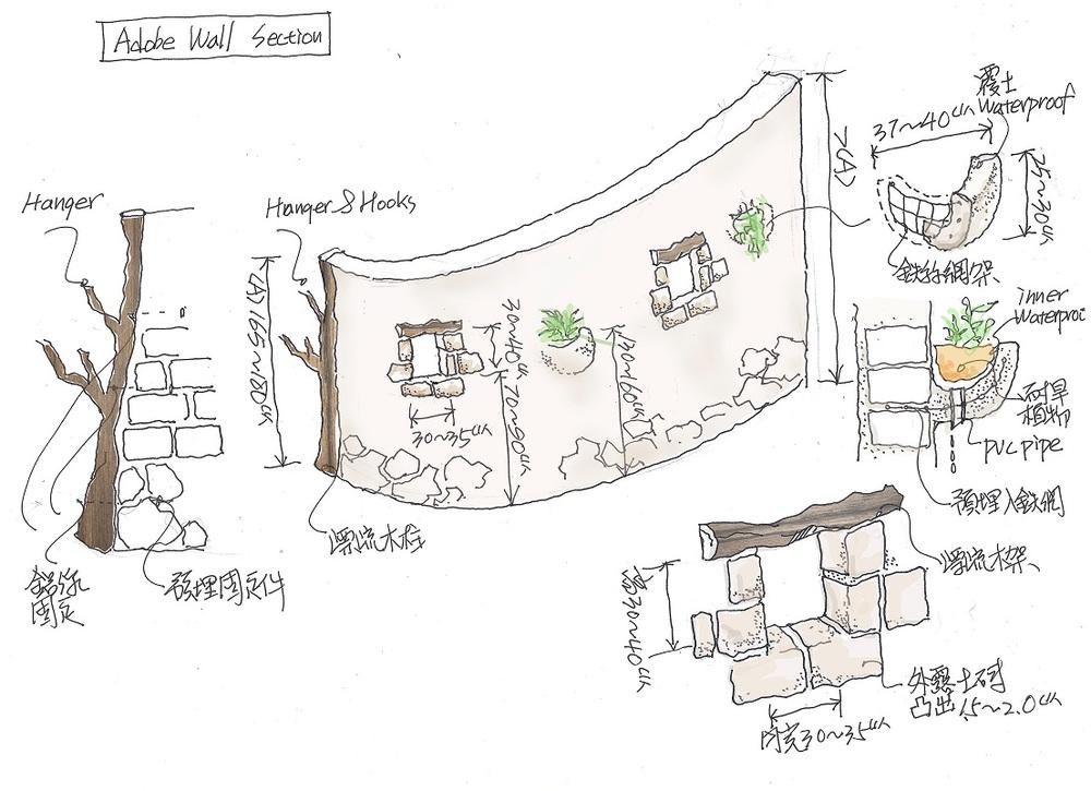 土磚牆設計圖