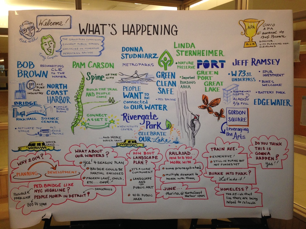 A great summary by seeyourwords.com of a 2014 waterfront forum at the Maxine Goodman Levin College of Urban Affairs