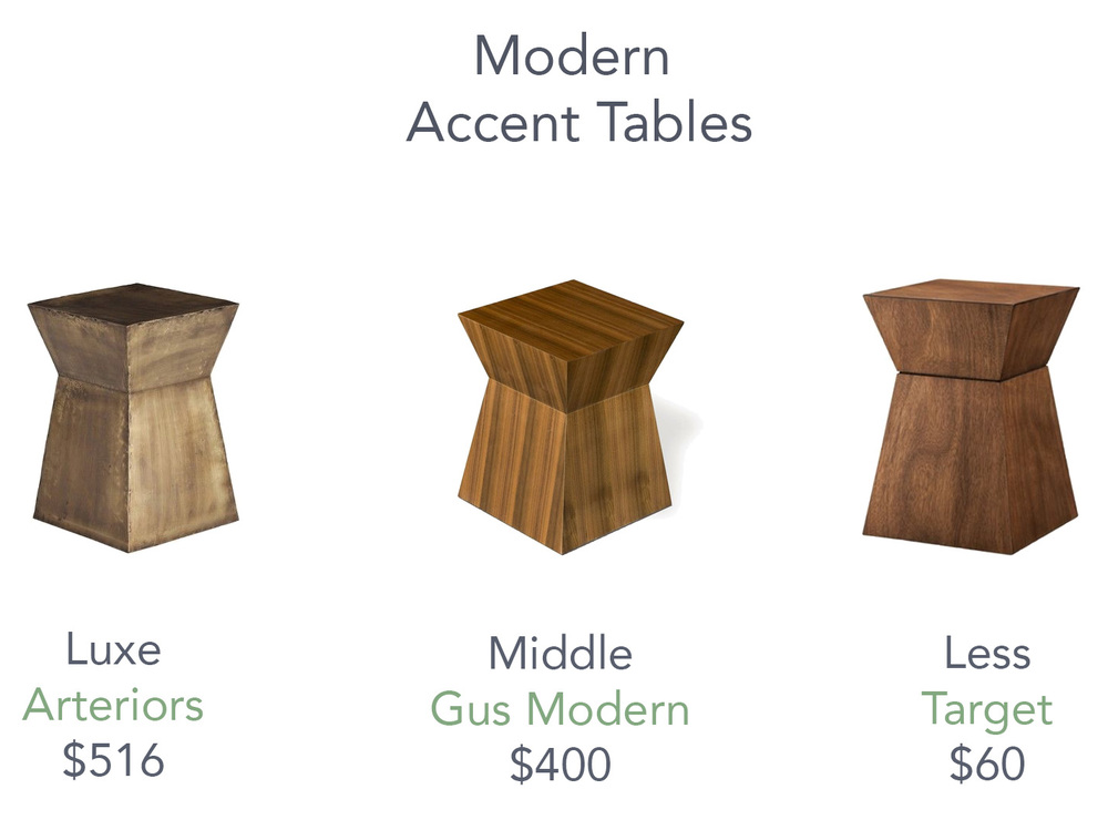 luxe for less: modern accent table — 204 park