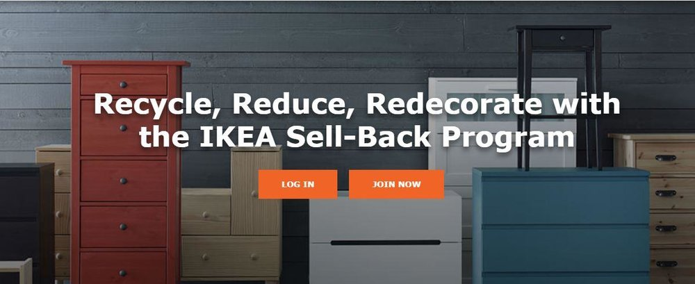 IKEA Sell Back Program
