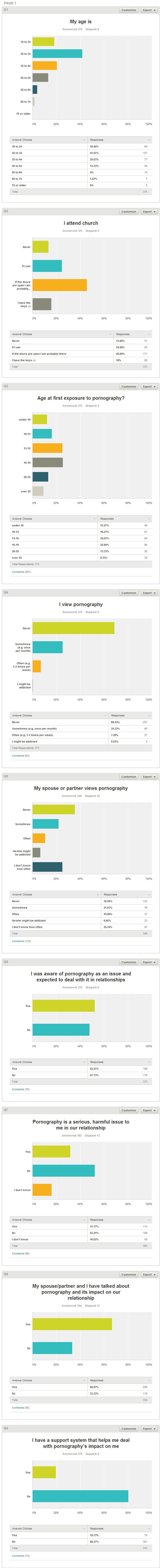 womens survey results.jpg