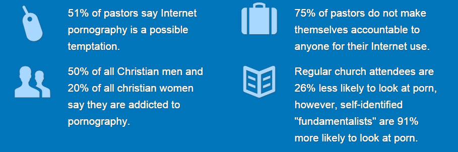 porn stats.jpg