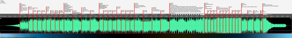 Our first step: The audio representation of Chambers marked with the different events in the film.