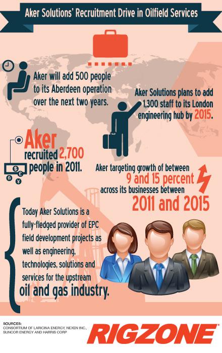 aker_infographic_072312.jpg