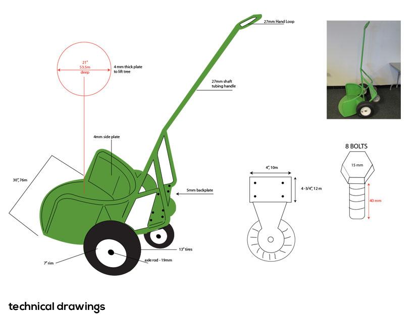 tech_greencart.jpg