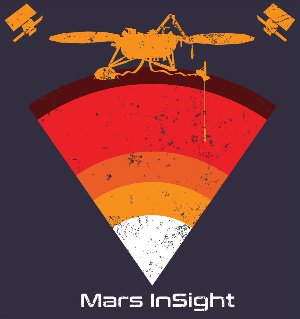 Mars InSight & MarCo Cubesat Design