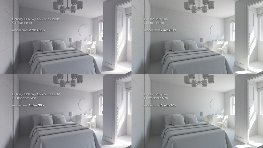 Hdr sky lighting for interiors peter guthrie for Vray interior lighting rendering tutorial