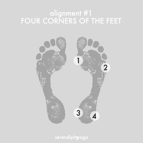 four+corners+of+the+feet.png