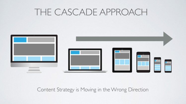 The typical 'Cascade' approach to content management moving from PC to smaller devices.