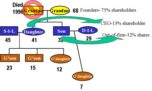 genogramsim3.jpg