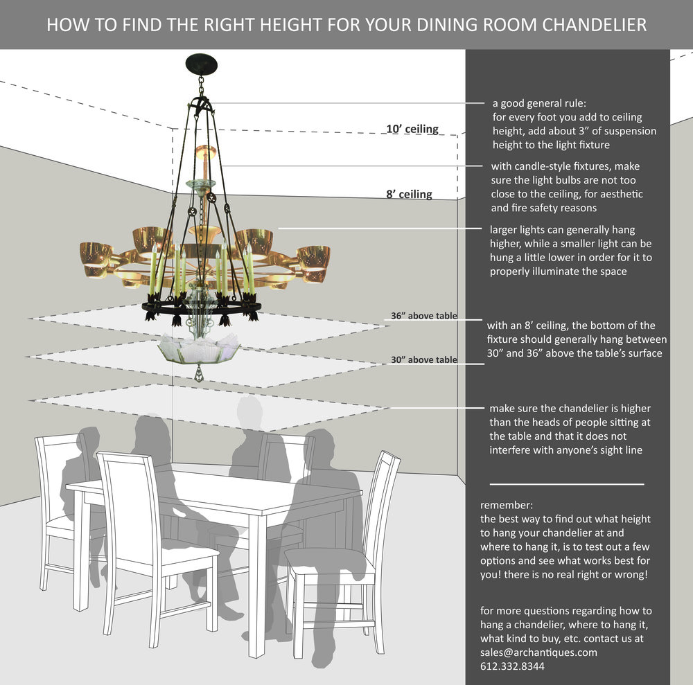 How to find the right hanging height for your chandelier you follow the simple guidelines and suggestions shown in the diagram below for where to hang your chandelier above your dining room or kitchen table arubaitofo Choice Image