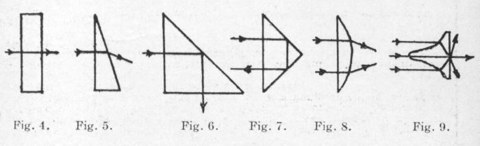 These diagrams show how light is refracted and reflected using different angles and shapes. Figures 5, 7, and 9 demonstrate the efficiency of holophane lighting, where light is refracted, reflected, and diffused, respectively.