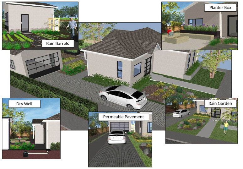 Examples of residential low-impact development devices provided by the City of Los Angeles Low Impact Development Manual.