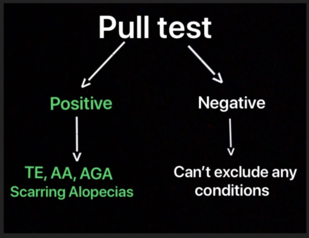 PULL TEST