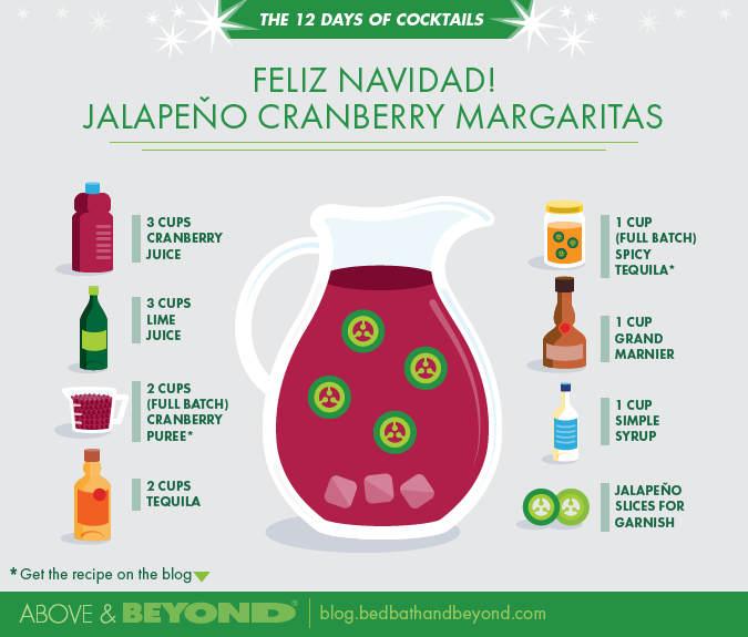 Feliz Navidad Jalapeno Cranberry Margaritas These spicy beauties make the perfect addition to a Mexican-themed New Year's Day brunch