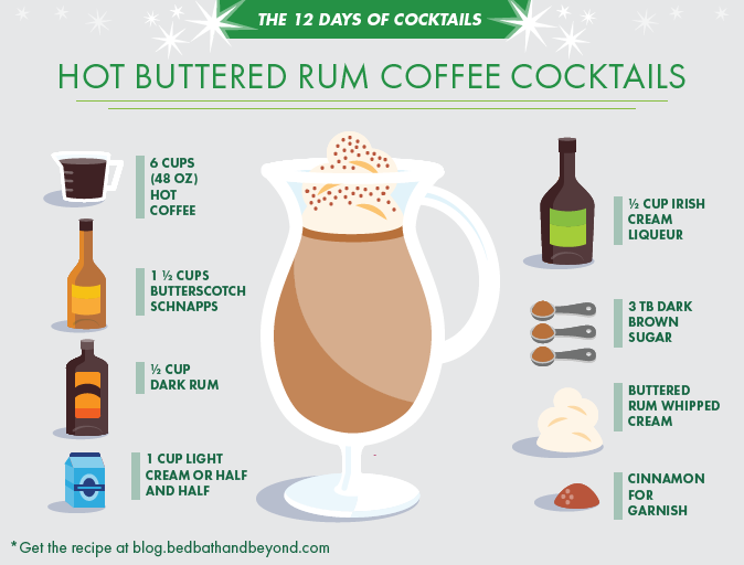 Hot Buttered Rum Coffee Cocktails These winter warmers are perfect post-dinner...or post-snowball fight