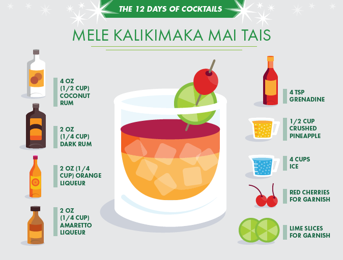 Mele Kalikimaka Mai Tais Chilly weather is the perfect excuse to break out some tiki-drinks...just ask Bing Crosby