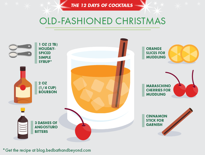 An Old Fashioned Christmas The classic bourbon cocktail gets all gussied up for the holidays...