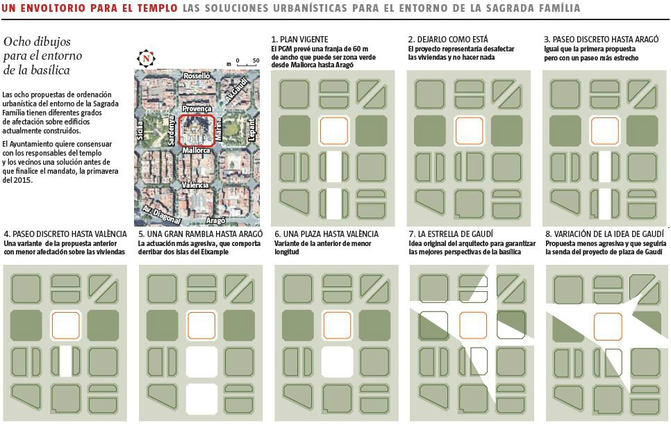 The plans from La Vanguardia.