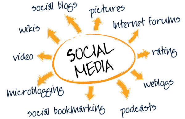 social-media-channels.jpg