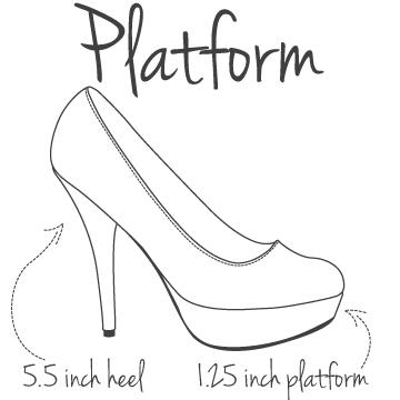 PlatformOutline5x5.jpg