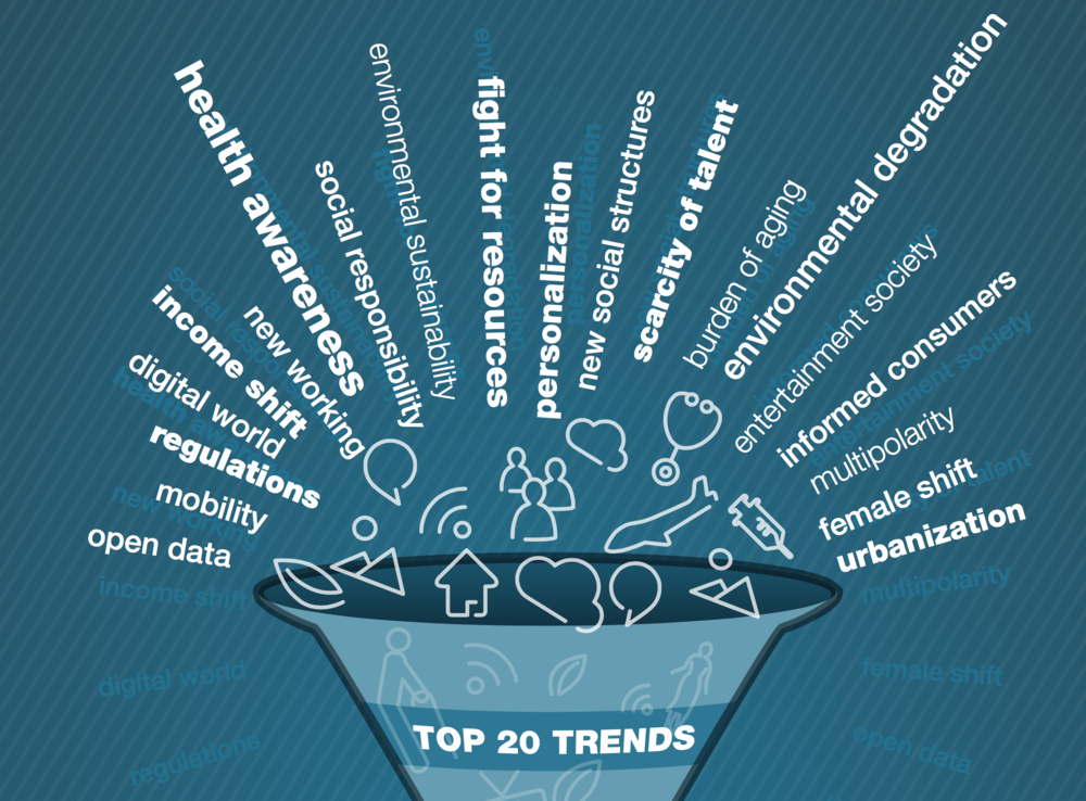 Top 20 trends retail LAM.png