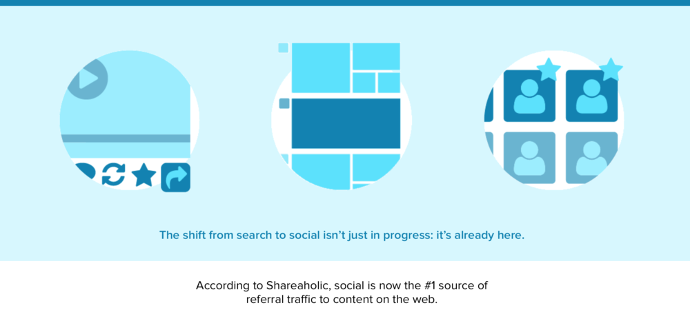 Shift from search to Social Media LAM.png