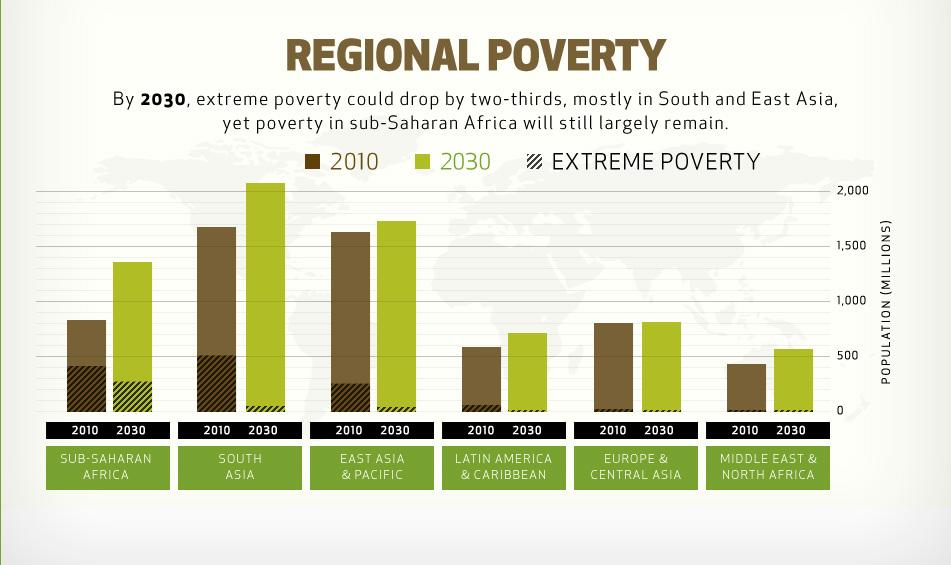 regional-poverty.jpg