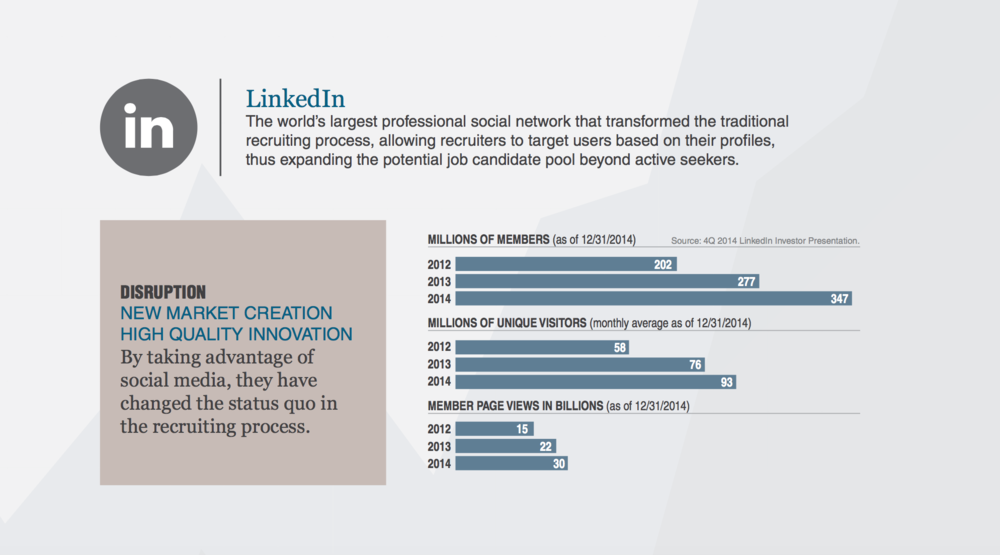 LinkedIN Disruptive Innovation LAM.png