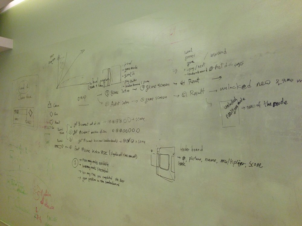 A white board session for discussing new game modes