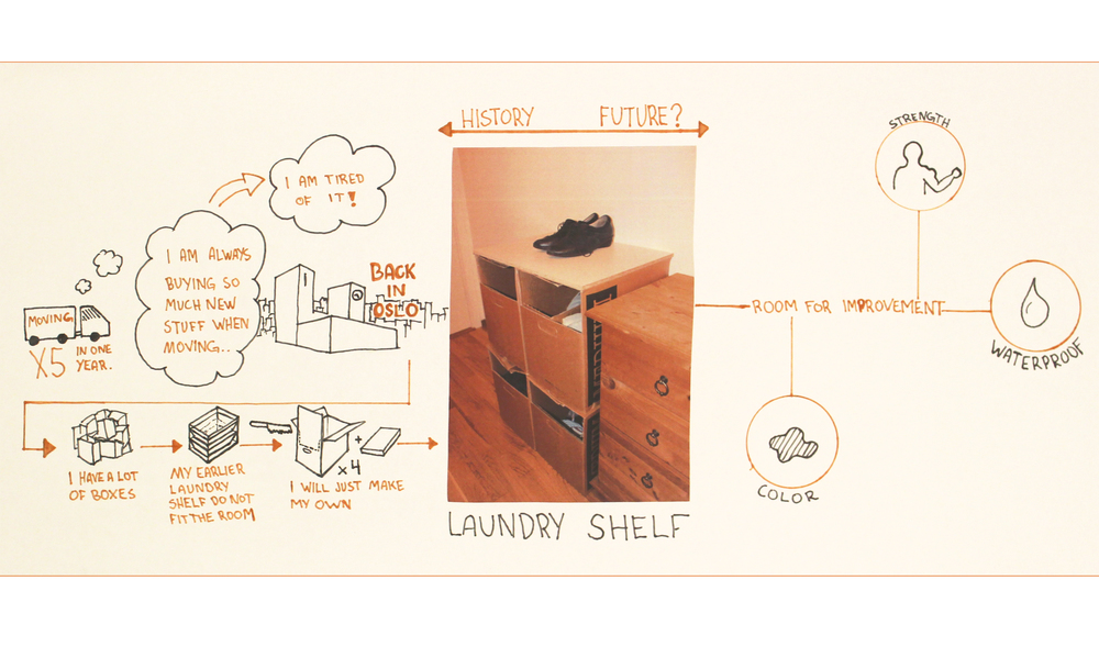 laundry shelf - oda sortland.jpg