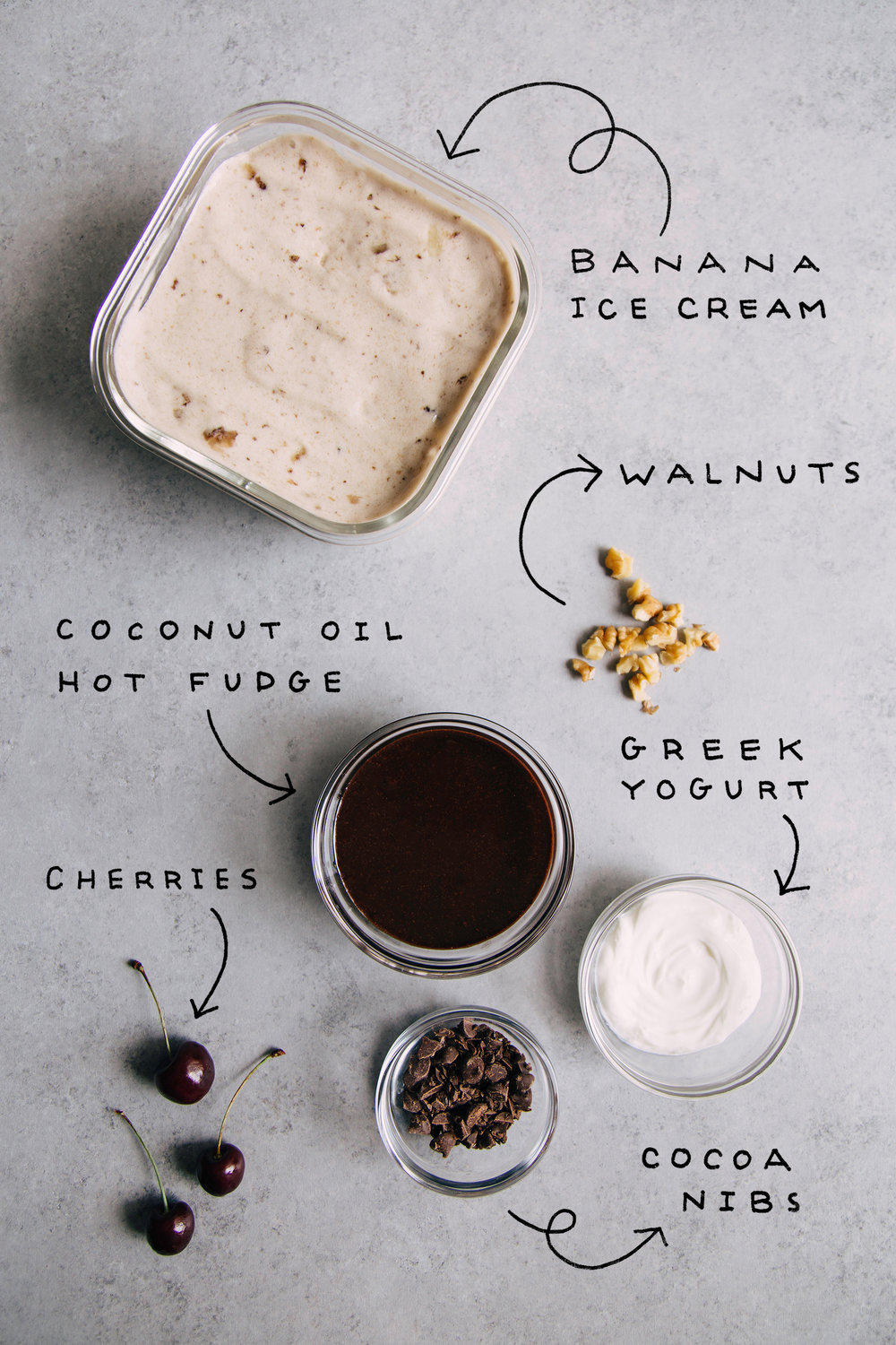 EatMe_HowTo_Healthiest_Sundae_Ingredients.jpg