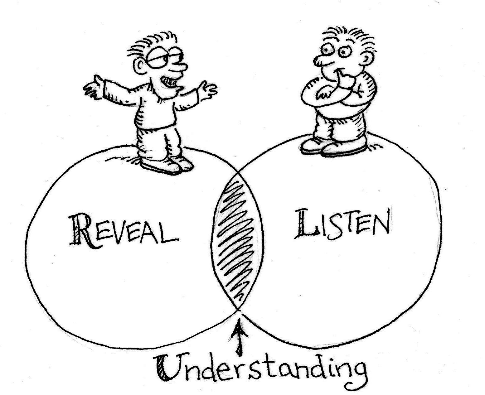 Communicating for Understanding — ACTSTraining.com