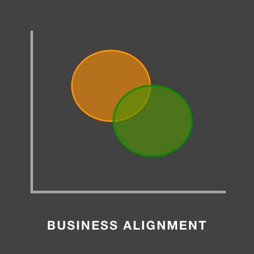 Alignment business.jpg