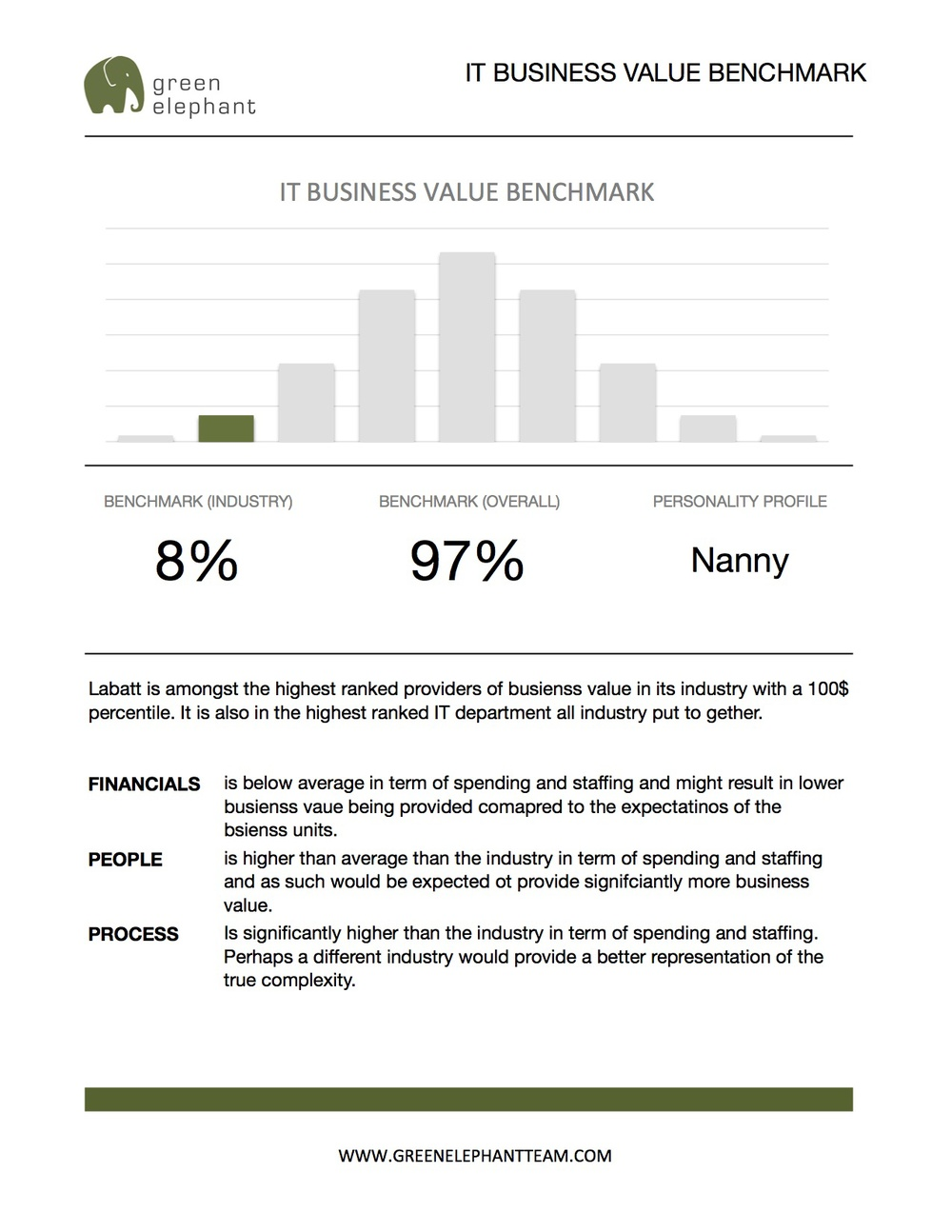 Predicting satisfaction value.jpg