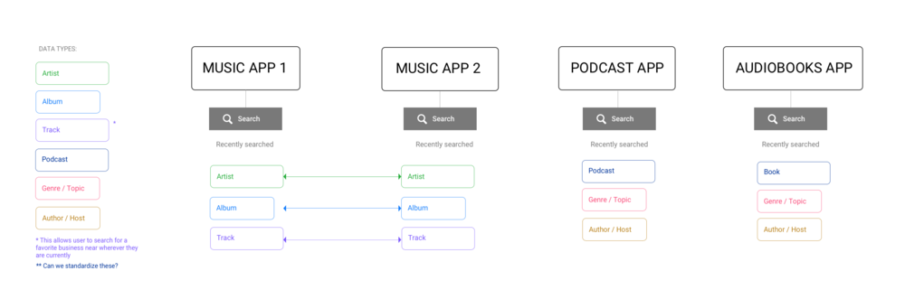 AUDIO APP SHARING.png