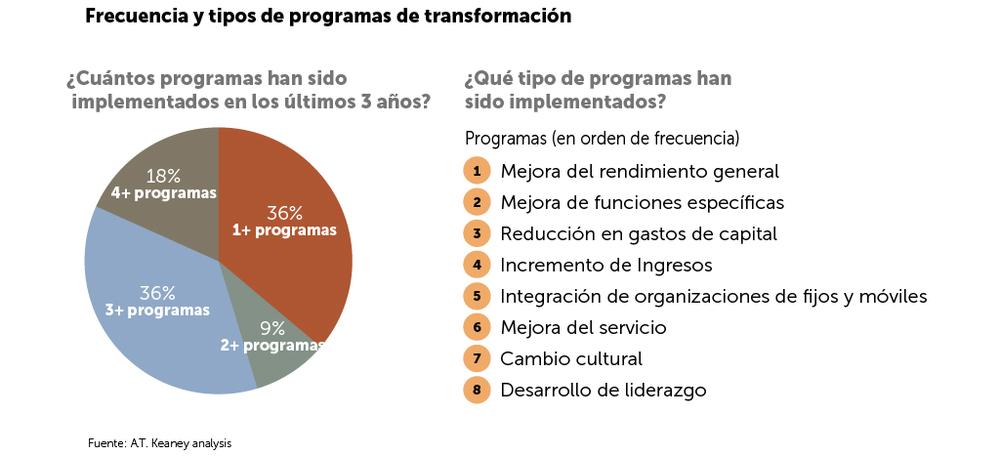 Medios-y-Telecomunicación-13(final).jpg