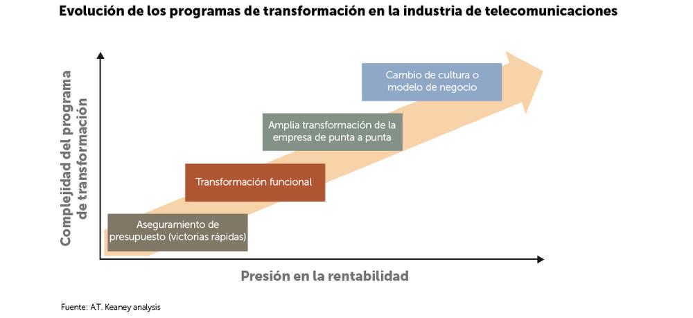 Medios-y-Telecomunicación-14(final).jpg