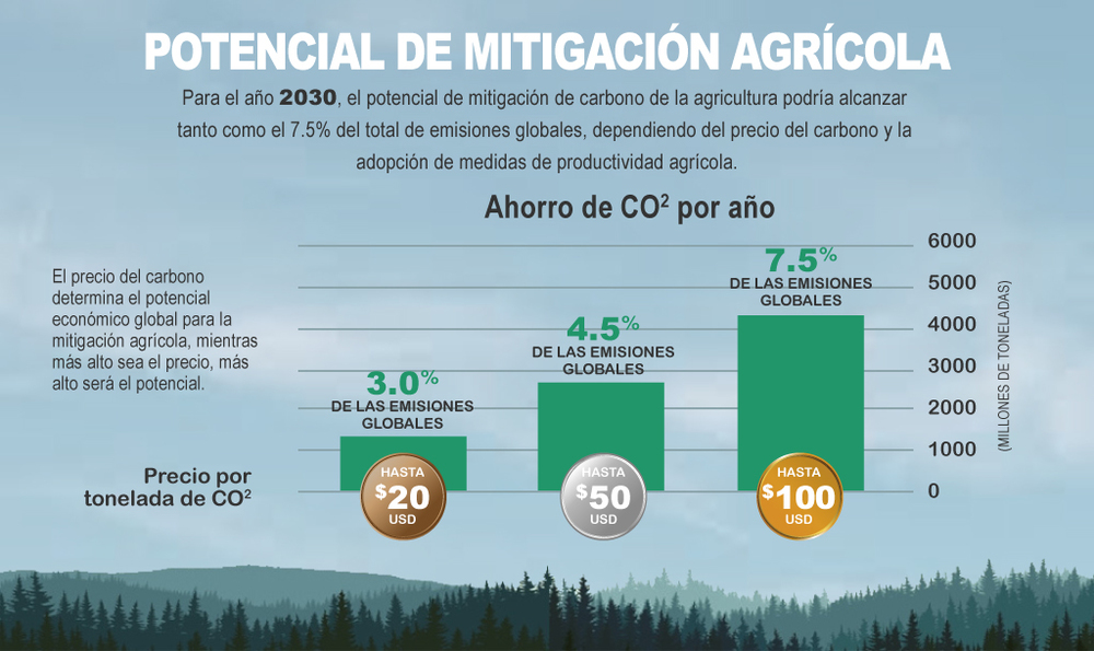 Agricultura-2(final).jpg