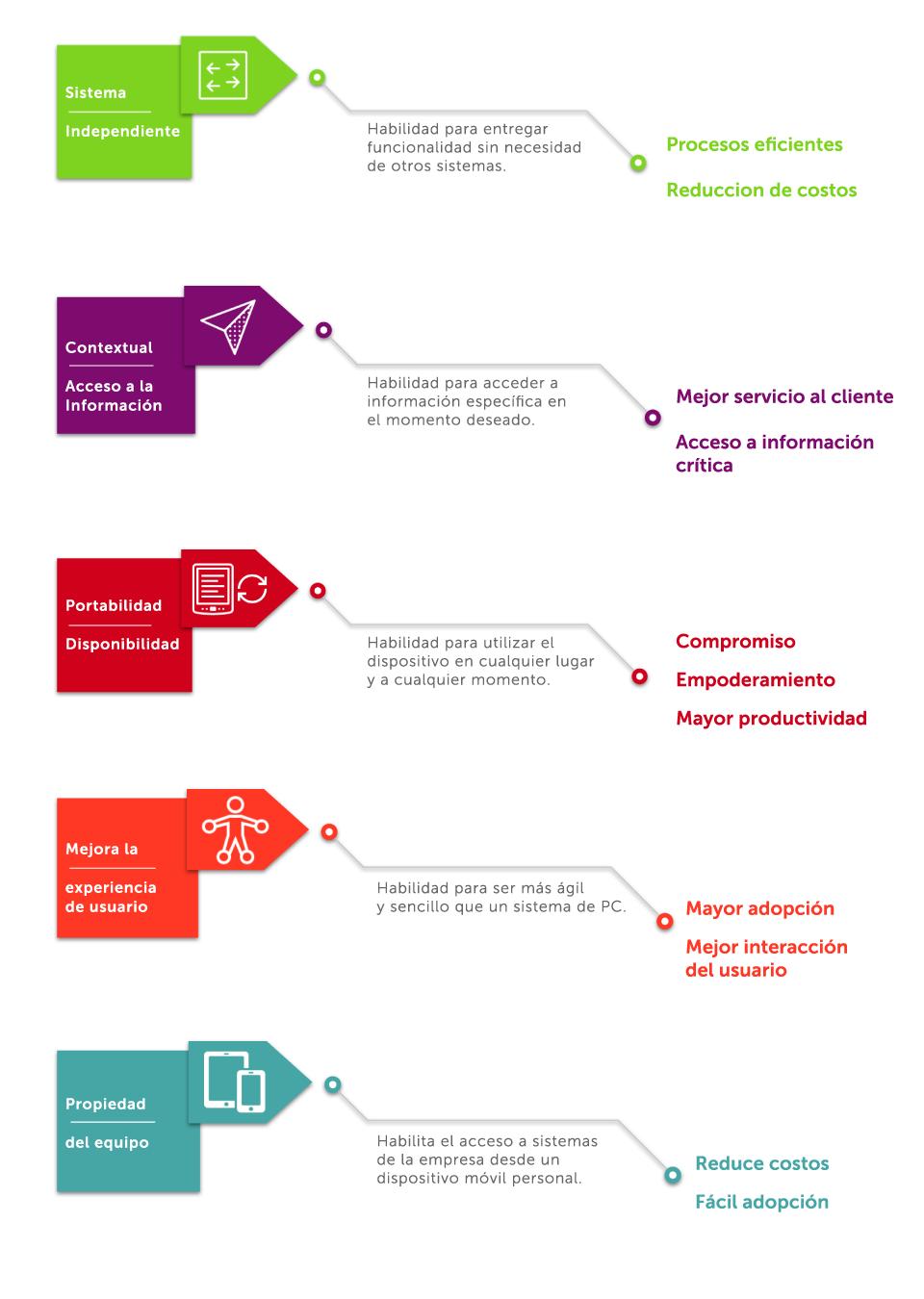 Movilidad-empresarial-tiene-beneficios-y-ventajas-superiores.png