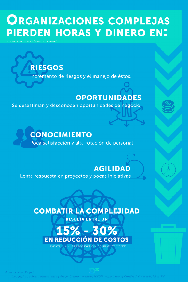 Complejidad-info.png