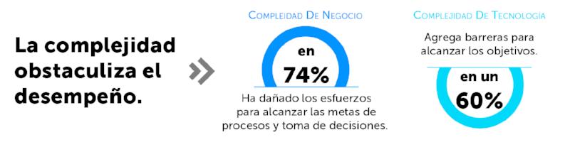 complejidad-obstaculiza.png