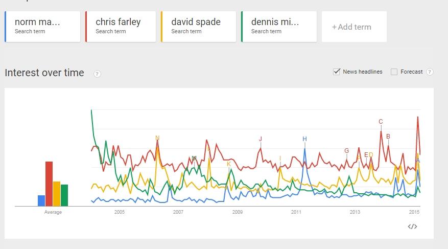 Source: Google Trends