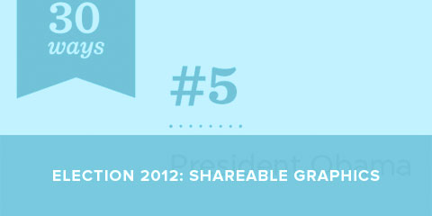 ELECTION 2012: SHAREABLE GRAPHICS